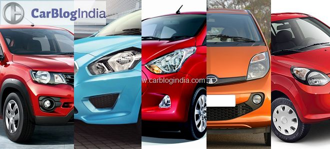 Car Buying Guide: Best Hatchbacks in India Between 2 to 4 lakhs