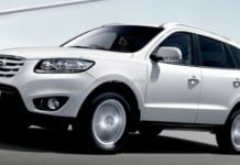 2011 Hyundai Santa Fe Featured Image