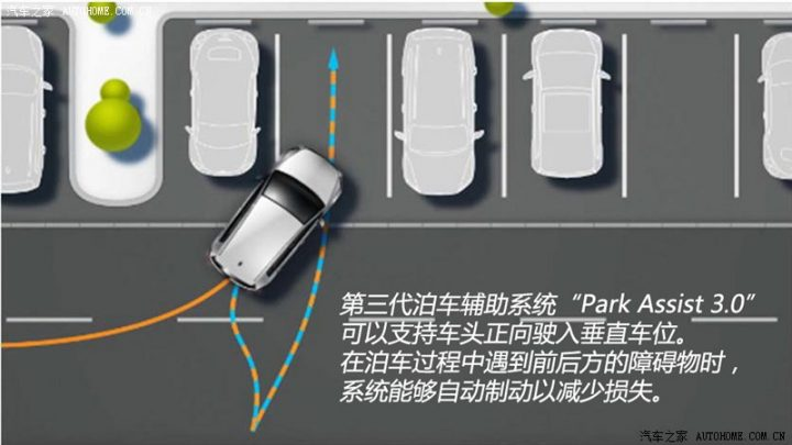 2015-VW-Passat-tech-presentation-park-assist