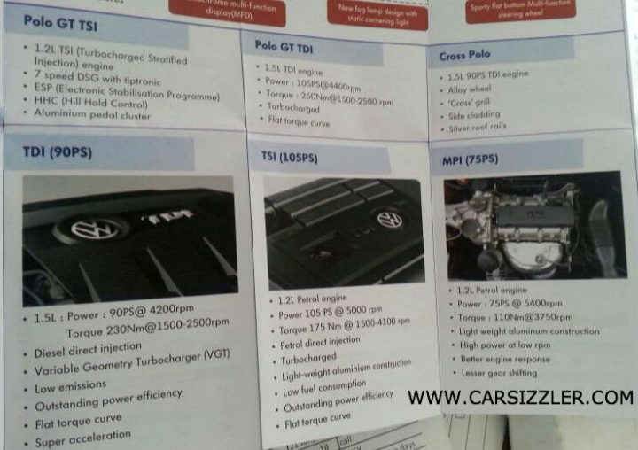 Brochure of 2014 Volkswagen Polo Facelift For India