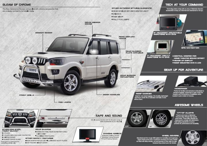 Mahindra Scorpio Facelift Accessories Package Details