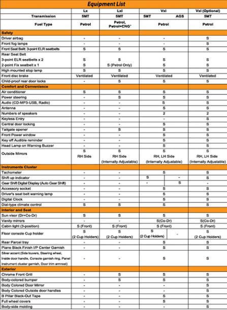 Alto  Car Price List