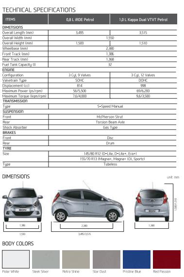 Rock Auto Sales >> New Maruti Alto K10 vs. Hyundai Eon 1.0 - Which is Better?