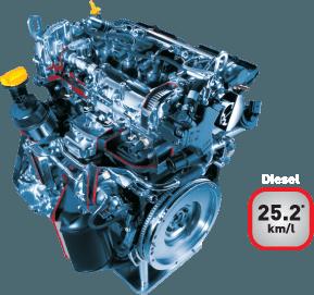 Swift diesel ddis-engine