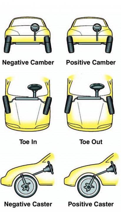 Wheel Alignment 4