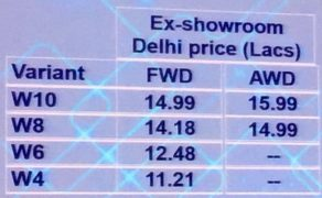 new-mahindra-xuv500-w4-w6-w8-w10-prices