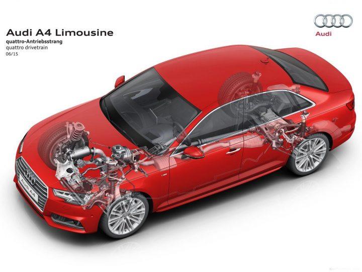 new model 2016 audi a4 india_Engine_Drivetrain