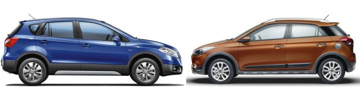 maruti-s-cross-blue-side vs hyundai i20 active side