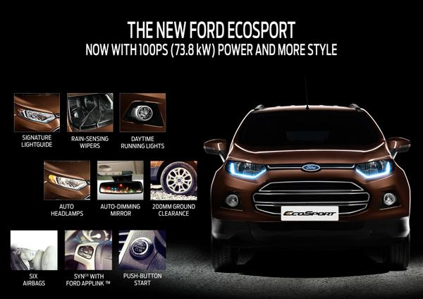 New Model Ford Ecosport India Launch Pics Price Specs