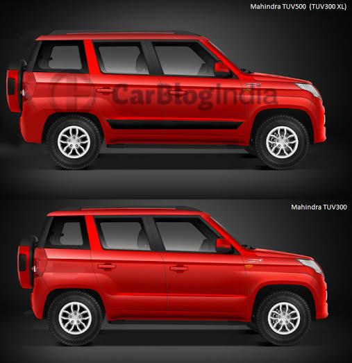 mahindra tuv500 rendering comparison