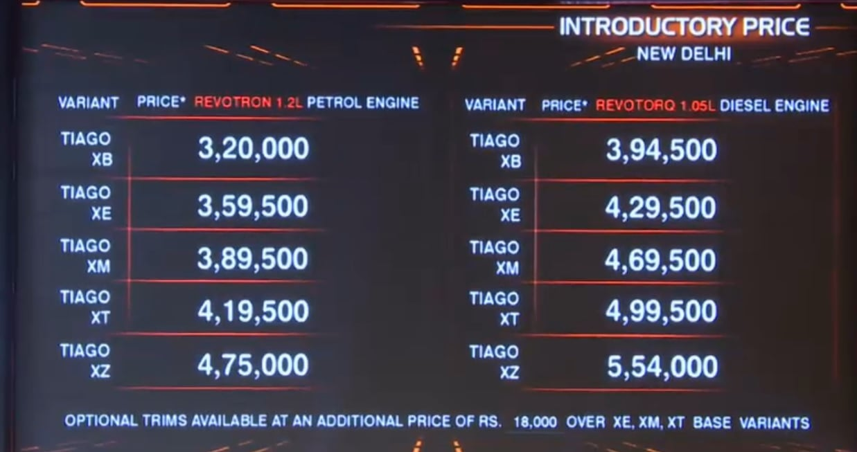 All Car Price In India