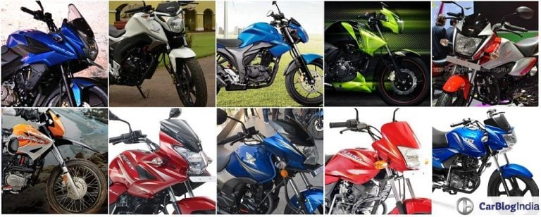 Best Bike in India in 2016 Under 1 Lakh Rupees