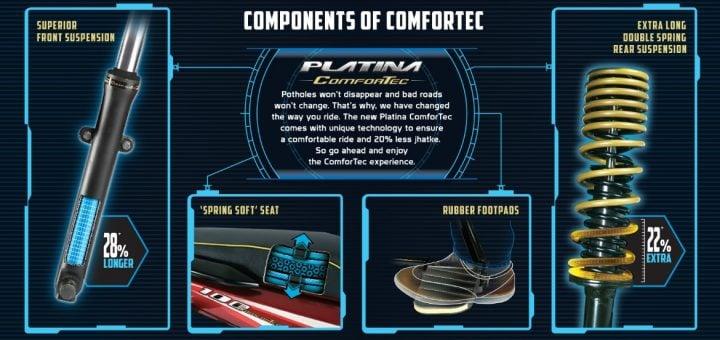 Bajaj Platina ComforTec features images