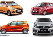 automatic-hatchback-cars-in-india-below-7-lakhs