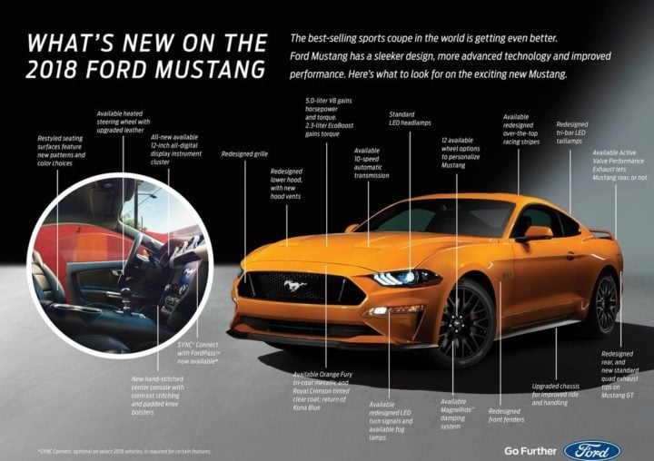 2018 ford mustang official image new features