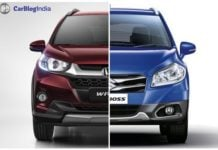 honda wrv vs maruti s cross