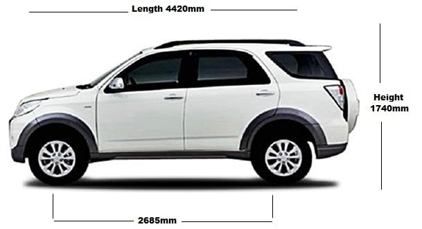 Toyota Rush India Launch Date Price Specifications Mileage