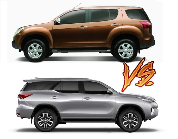 isuzu mu x vs toyota fortuner comparison side profile