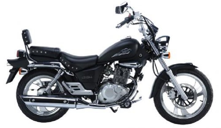 Suzuki Gz150 Carblogindia