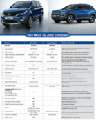 compare tata hexa and jeep compass images