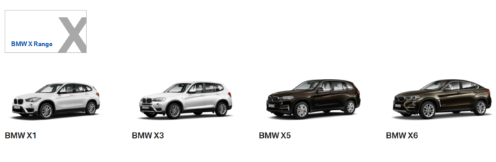 what is bmw xdrive images