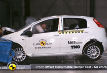 fiat punto euro ncap crash test