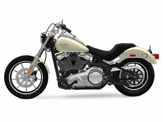 EPS Growth overview of Harley-Davidson, Inc. (NYSE:HOG)