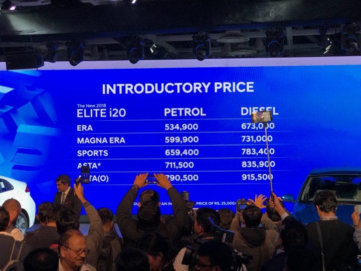 new 2018 hyundai elite i20 price
