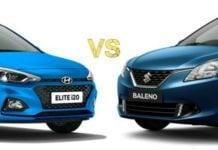 2018 Hyundai Elite i20 Vs Maruti Baleno Comparison