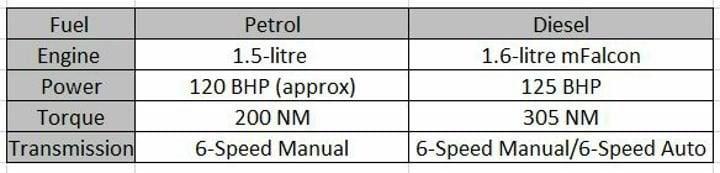 Mahindra U321 MPV Engine Specs Profile