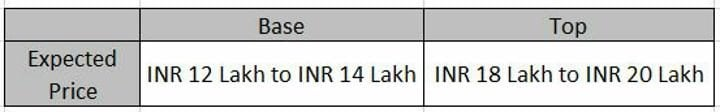 Mahindra U321 MPV Price Profile