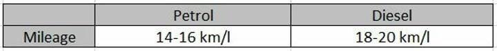 Mahindra U321 MPV mileage Profile