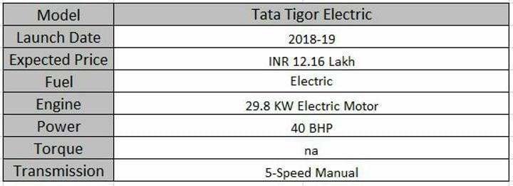 Upcoming Tata Cars In India Tigor Electric Specs Sheet