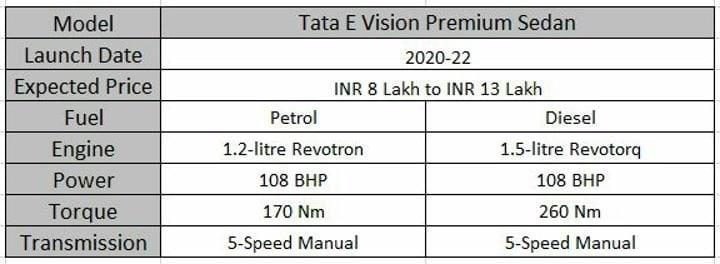 Upcoming Tata Cars In India e Vision Specs Sheet