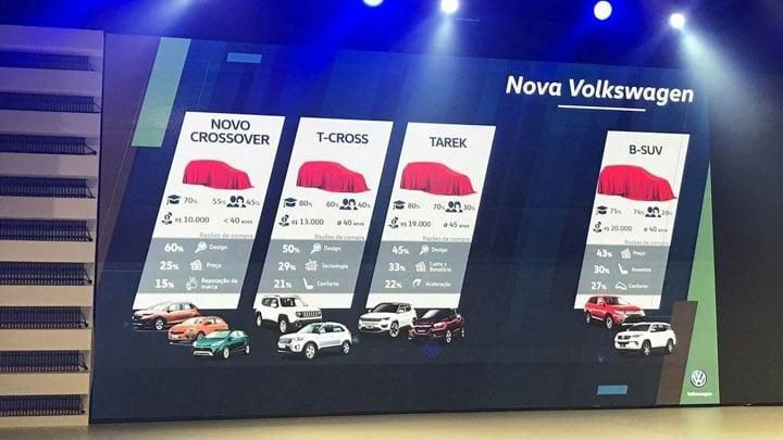 VW-Brazil-future-SUVs Slide