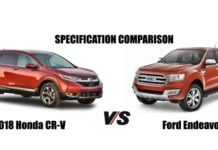 2018 Honda CR-V Vs Ford Endeavour main image