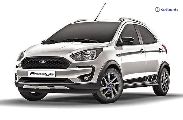 Ford Freestyle might soon get an update along with a new paint scheme