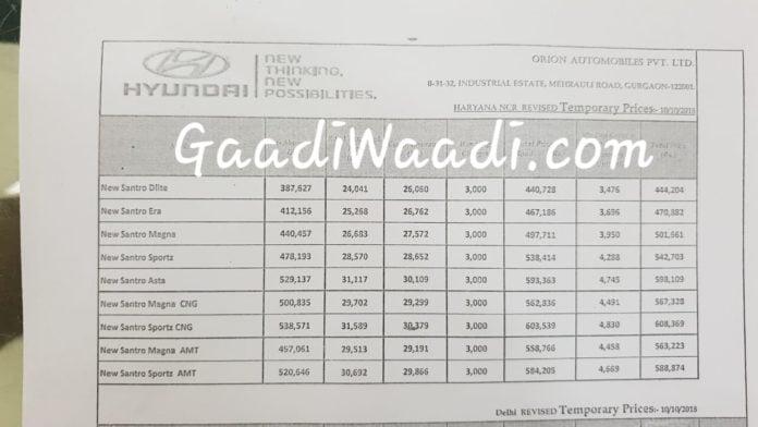 new-hyunda-santro-prices-image
