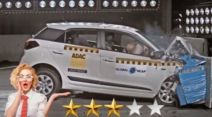 India-made Hyundai i20 scores 3-stars in Global NCAP