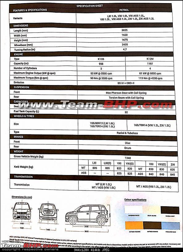 maruti wagon r 2019 brochure details image