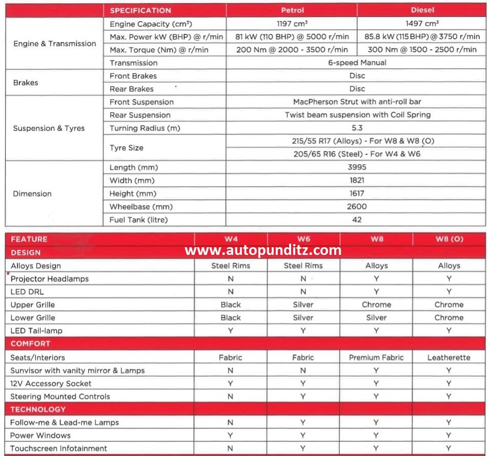 Mahindra Xuv 300 Is More Powerful Than Vitara Brezza