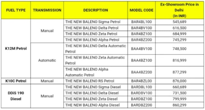 maruti balen rs prices image