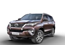 Toyota Fortuner BS6 Price