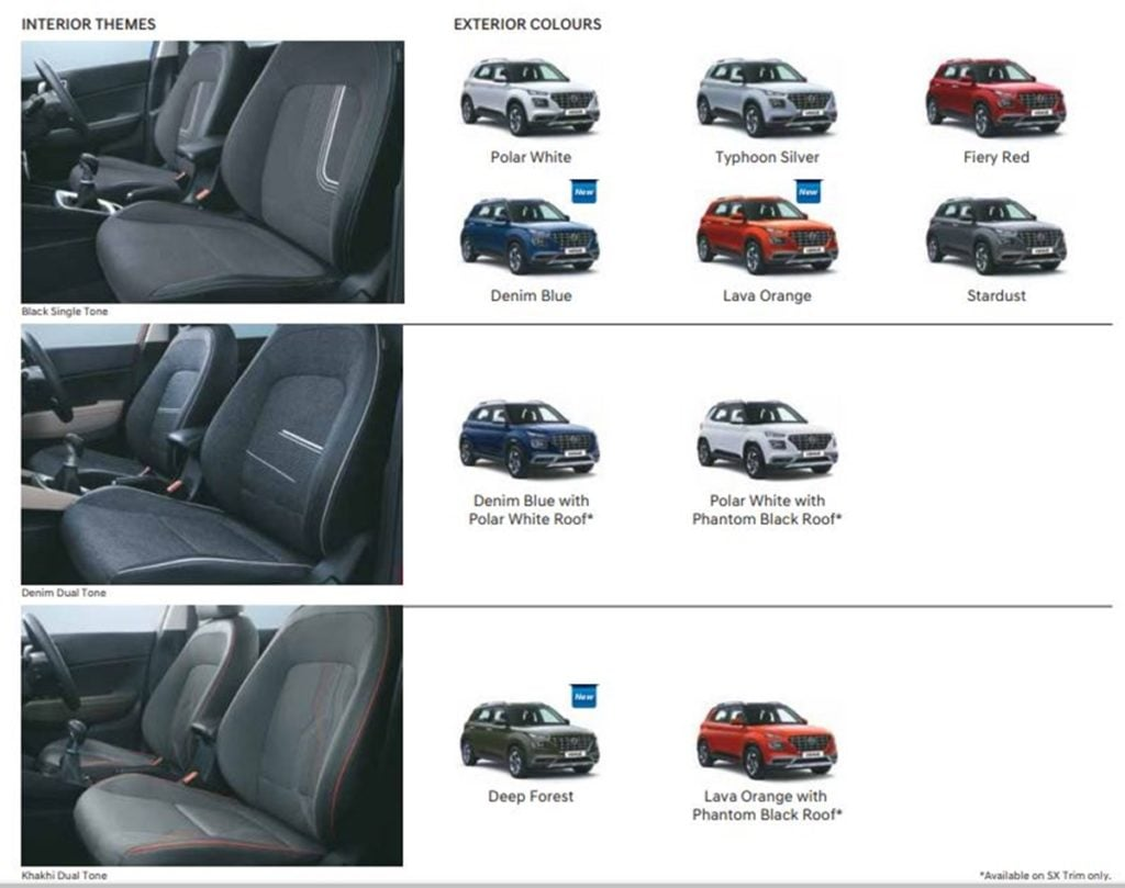 Hyundai Venue Interior and Exterior Color Options
