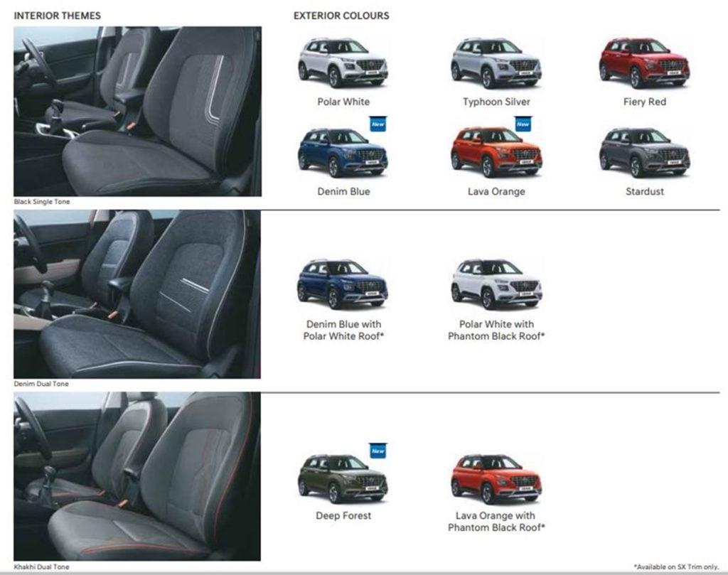 Hyundai Venue Interior and Exterior Color Options