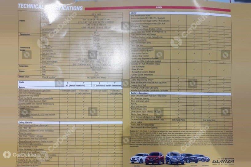 Toyota Glanza Brochure image