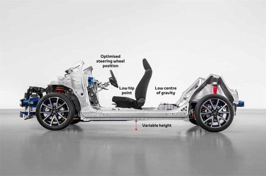 Next-Gen Toyota Yaris Will be based on a Variable Architecture Platform