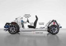 Toyota-GA-B-Architecture