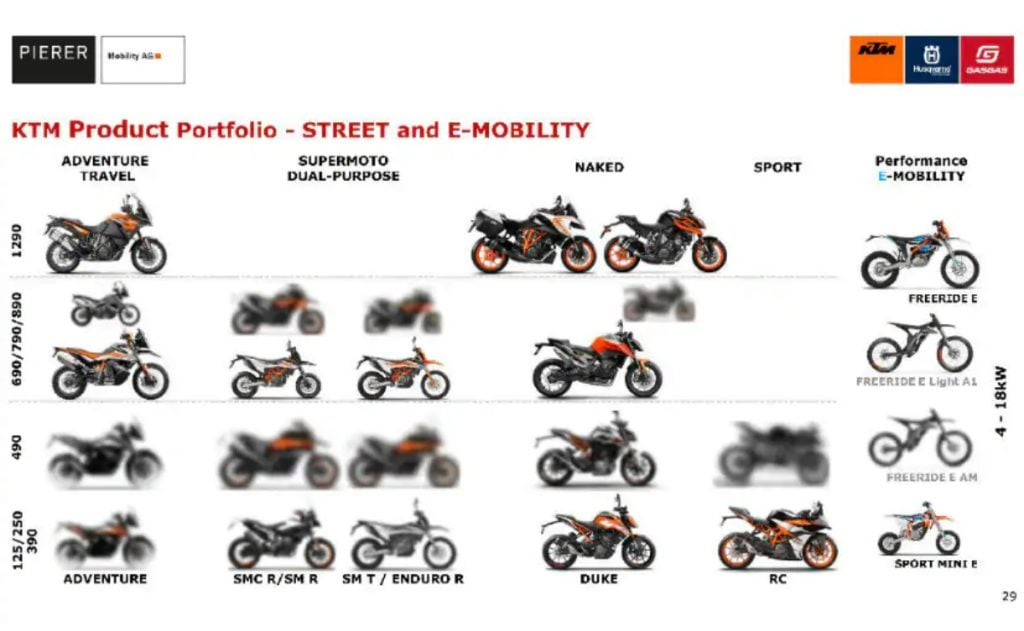 Leaked Document shows that KTM is working on a new 490 Adventure along with a whole new 490 range.