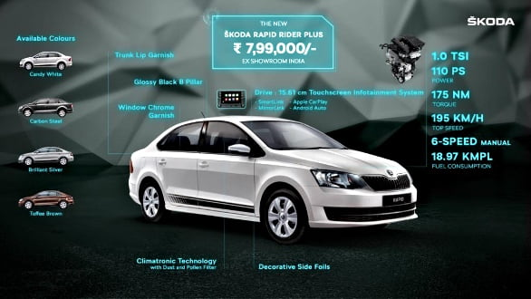 Skoda Rapid Rider Plus Launched With More Features For Rs 50,000 More!